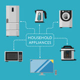 Household appliances banner with electro technics Stock Photo