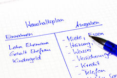 Household budget: Calculation of a family in german language Royalty Free Stock Photos