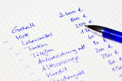 Household budget: Calculation of a family in german language Royalty Free Stock Image