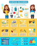 Household chores infographic design template Royalty Free Stock Photos