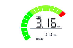 Household energy usage meter Stock Image