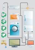 Household illustration Stock Images