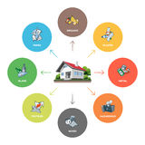 Household Waste Composition in Color Circles. Composition of household waste categories infographic with organic, paper, plastic, glass, metal, textile Stock Photo