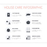 Housekeeping Infographic. Modern housekeeping infographic. Perfect design to show work around the house for journal, blog or housekeeping agency. Modern flat Royalty Free Stock Images