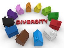 Houses diversity concept. 3D rendered illustration for the concept of house diversity. Multiple colored houses are arranged around the word DIVERSITY. The Royalty Free Stock Images