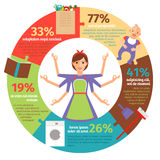 Housewife infographic Royalty Free Stock Images