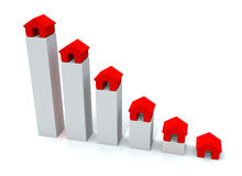 Housing Down Bar Chart Stock Image