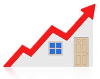 Housing market growth Royalty Free Stock Photo