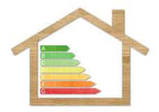 Houten Geweven Energierendement Certificatiesymbolen Stock Foto's