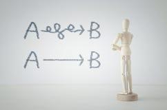 houten persoon die zich met zijn rug voor geweven achtergrond met lijnen bevinden die de maniermanier van a richten aan B stock afbeeldingen