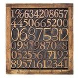 Houten typeaantallen in doos Royalty-vrije Stock Afbeeldingen