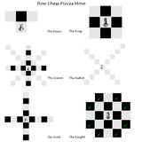 How chess pieces move. A collage showing the chess squares respective pieces can move from the given position they are in. For the knight, the squares marked Stock Photography