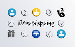 How Dropshipping Works . It`s a simple business Stock Photos