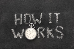 Free How It Works Watch Royalty Free Stock Photography - 81235247