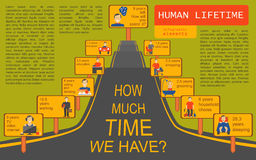 How much time we have. Lifetime elements. Infographic Royalty Free Stock Photos