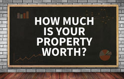 HOW MUCH IS YOUR PROPERTY WORTH? Royalty Free Stock Photo