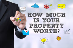 HOW MUCH IS YOUR PROPERTY WORTH?. Businessman drawing Landing Page on blurred abstract background Stock Images