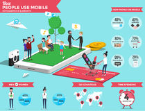 How people use mobile, smart phone. Infographic elements. Isometric design. Royalty Free Stock Photography