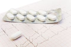 How Pills Affect the Heart Rate Royalty Free Stock Photos