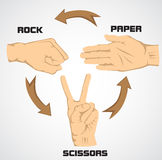 How play rock scissors paper Stock Photography