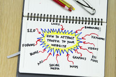 How to attract traffic to your blog. Abstract Royalty Free Stock Photo