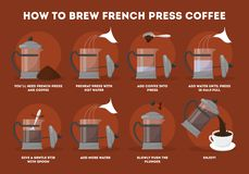 How to brew coffee in french press. Making hot tasty drink at home. Coffee preparation instruction. Vector illustration in cartoon style stock illustration