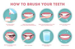 How to brush your teeth step-by-step instruction. Toothbrush and toothpaste for oral hygiene. Clean white tooth. Healthy lifestyle and dental care. Isolated stock illustration