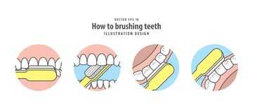 How to brushing teeth illustration vector on blue background.. How to brushing teeth illustration vector on blue background. Dental concept Royalty Free Stock Photos