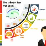 How to Budget your own salary royalty free illustration