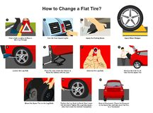 How to change a flat tire. Infographic diagram with detailed conceptual drawing images step by step for driver educational awareness poster and traffic safety Royalty Free Stock Photography