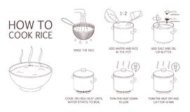 How to cook rice an easy recipe. How to cook rice with few ingredients easy recipe. Instruction on rice making process for breakfast. Hot bowl with tasty food vector illustration