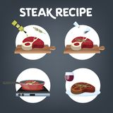 How to cook steak recipe. Homemade meat. Food for lunch or dinner. Tasty delicious beef slice. Cooking process. Isolated flat vector illustration vector illustration