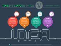 How to create a creative idea. Infographic web template Royalty Free Stock Photos