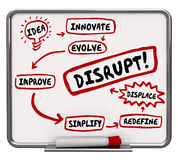 How to Disrupt Innovate Evolve Displace Workflow Diagram. 3d Illustration Stock Photo