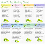 How To Eat Healthy Chart. An image of a how to eat healthy chart Royalty Free Stock Photos