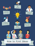How to find ideas. Infographic presenting how to find ideas, flat design with simple character of diverse people Stock Photo