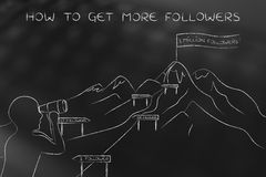 How to get more followers, man looking at intricate path to hike Stock Photos
