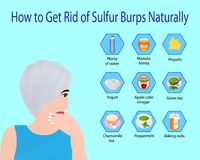 How to Get Rid of Sulfur Burps Naturally Royalty Free Stock Photos