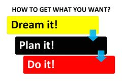 How to Get What You Want inspirational chart. vector illustration