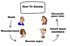 How to Gossip Royalty Free Stock Image
