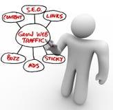 How to Grow Web Traffic Man Writing Plan on Board Stock Image