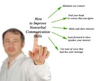 Nonverbal communication skills. How to improve nonverbal communication skills Stock Photography