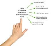 How to improve nonverbal communication skills. Presenting how to improve nonverbal communication skills Stock Photo