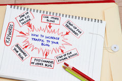 How to increase traffic to your blog Royalty Free Stock Image