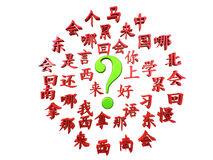 How To Learn Chinese? Royalty Free Stock Images