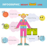 How to lose weight infographic Stock Image