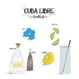 How to make an Cuba Libre cocktail set with ingredients for restaurants and bar business vector illustration Stock Photos