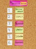 How to make a decision. Concept of steps to produce a decision on a corkboard with colorful notes Stock Photography
