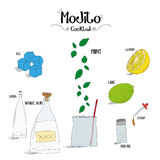 How to make an Mojito cocktail set with ingredients for restaurants and bar business vector illustration Stock Photo