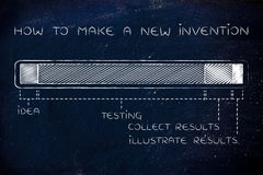 How to make a new invention, progress bar with long testing phas Royalty Free Stock Image